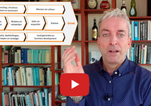 Rob Meijers about marketing tools for lawyers, accountants and consultants